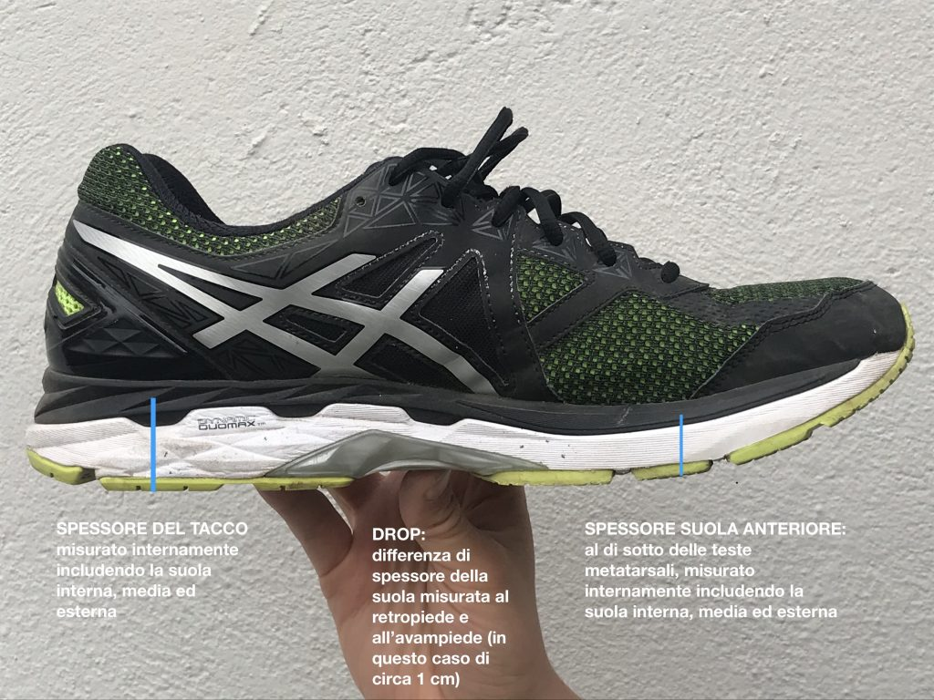 Scarpe da corsa: quale scegliere ? Fisioterapia e